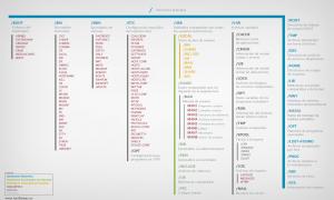 estructura-archivos-linux