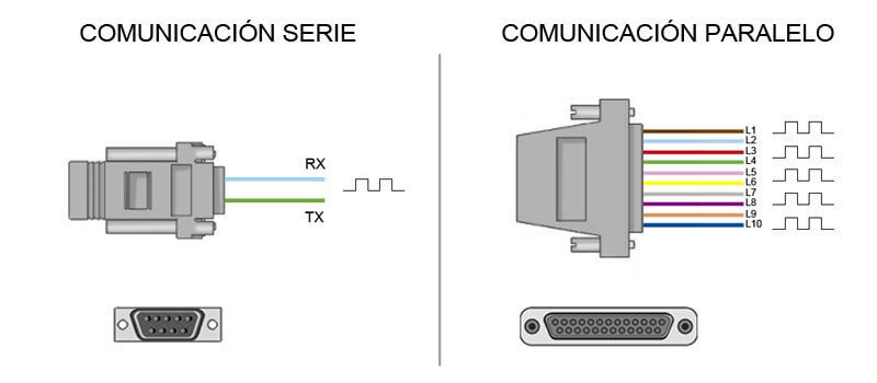 informacion puerto paralelo: