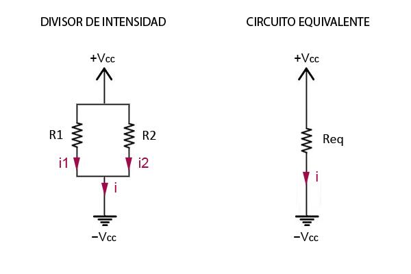 divisor-intensidad