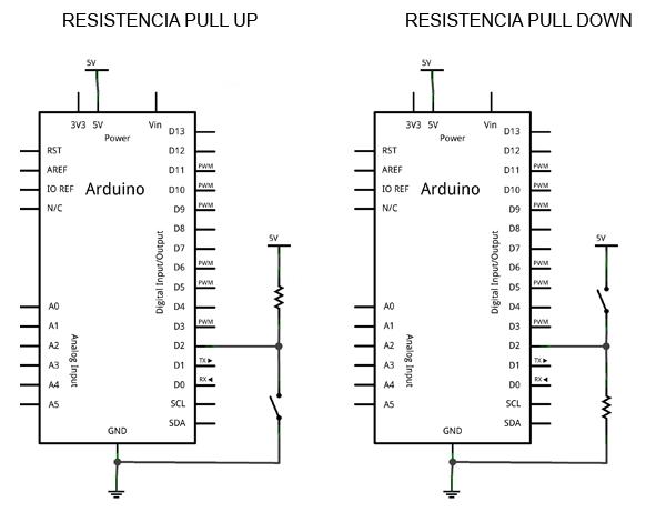 arduino-pulsador-4