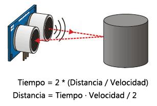 sensor-ultrasonico-explicacion