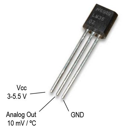arduino-LM35-sensor