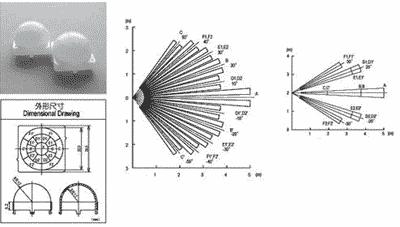 sensor-pir-optica
