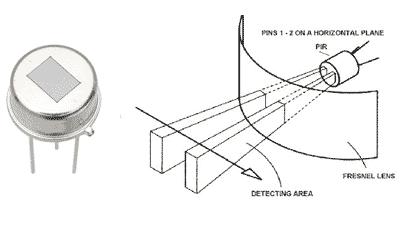 sensor-pir