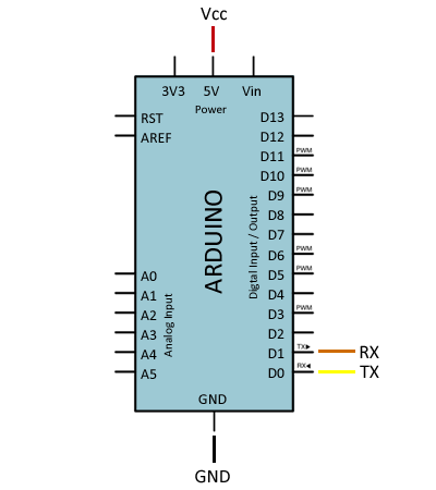 arduino-bluetooth-esquema-montaje