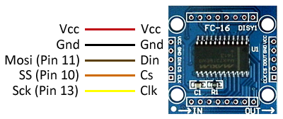 arduino-matriz-led-MAX7219-esquema