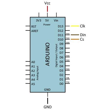 arduino-matriz-led-MAX7219-montaje