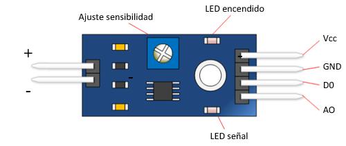 arduino-placa-sensor