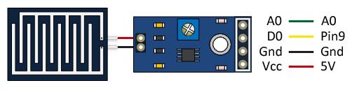 arduino-sensor-conexion
