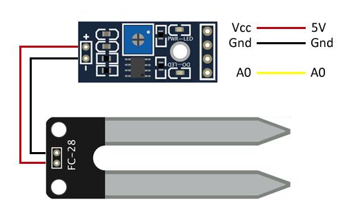 Sensor de humedad arduino