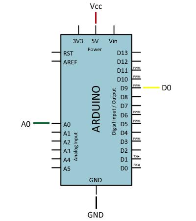 arduino-sensor-lluvia-esquema