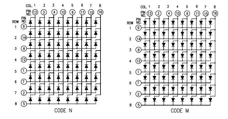 matriz-led