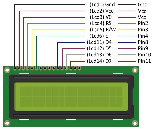 arduino-lcd-hitachi-hd44780-esquema
