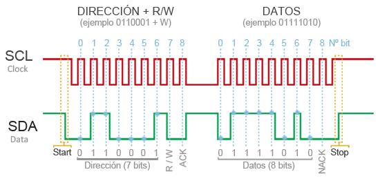 arduino-bus-i2c-funcionamiento
