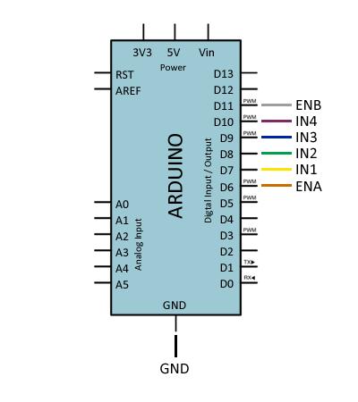 arduino-l298n-montaje