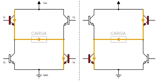 arduino-l298n-puenteH-funcionamiento
