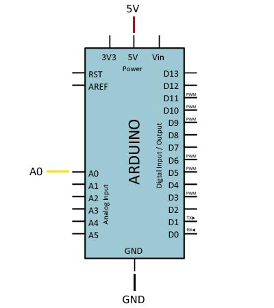 arduino-sharp-GP2Y0A02YK0F1-conexion