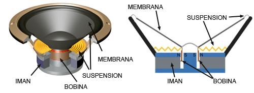 arduino-altavoz-funcionamiento