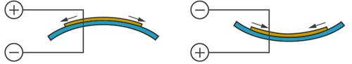 arduino-buzzer-funcionamiento