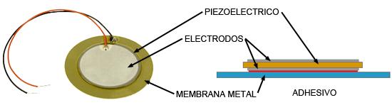 arduino-buzzer-funcionamiento2