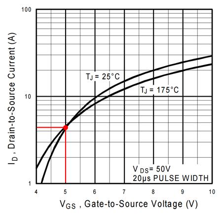 arduino-mosfet-irf520n-funcionamiento