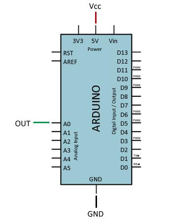 arduino-sensor-hall-49e-montaje