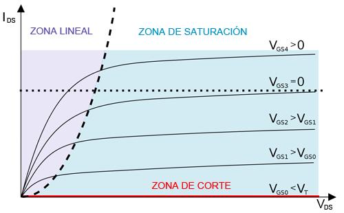 arduino-transistor-mosfet-curvas