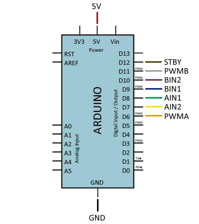 arduino-TB6612FNG-conexion