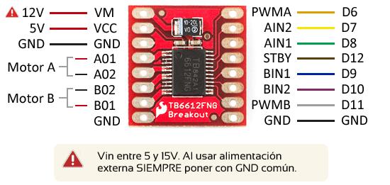 arduino-TB6612FNG-esquema