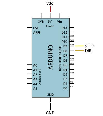 arduino-a4988-conexion