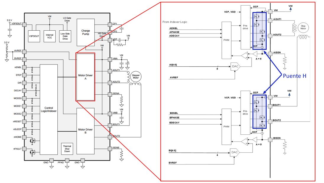 arduino-a4988-drv8825-funcionamiento