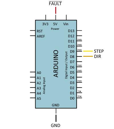 arduino-drv8825-conexion