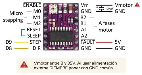 arduino-drv8825-esquema