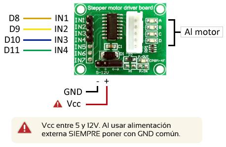 arduino-motor-paso-paso-28byj-48-uln2033-esquema