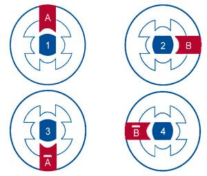 arduino-motor-paso-paso-secuencia-1-fase