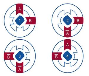arduino-motor-paso-paso-secuencia-2-fases