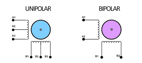 arduino-motores-unipolar-bipolar