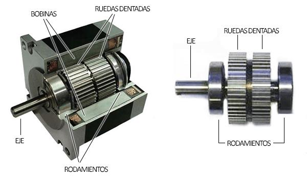 Tipos de motores rotativos para proyectos de arduino for General motors el paso tx