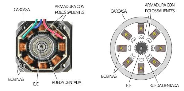arduino-paso-paso-funcionamiento