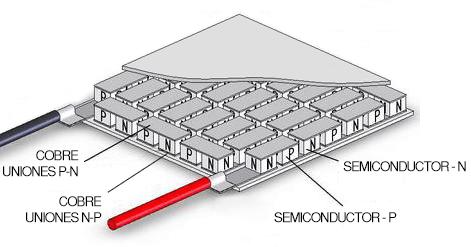 arduino-placa-peltier-interior