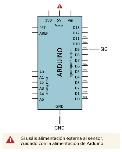 arduino-servo-rotacion-continua-conexion