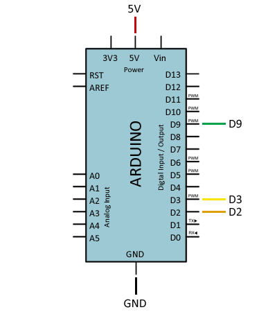 arduino-encoder-conexion