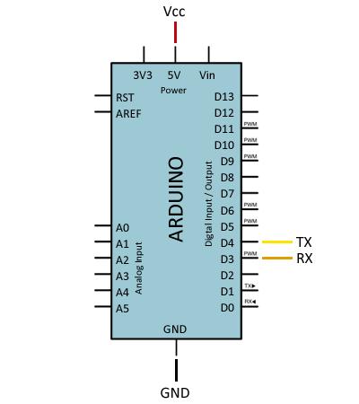 arduino-gps-neo-6-conexion