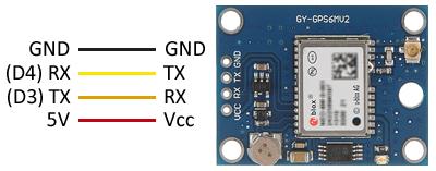 arduino-gps-neo-6-esquema