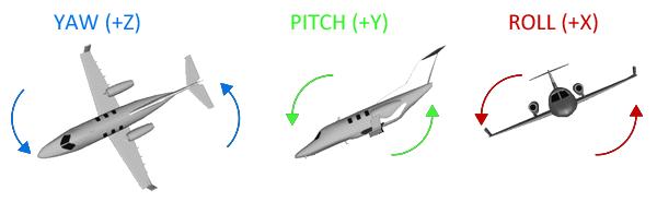 arduino-yaw-pitch-roll