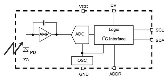 arduino-luxometro-bh1750-interior