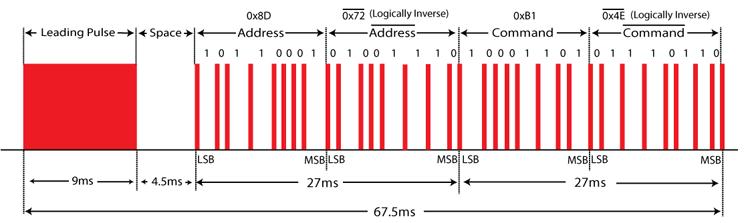 arduino-mando-a-distancia-nec-mensaje