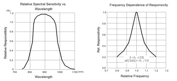 arduino-mando-a-distancia-curvas