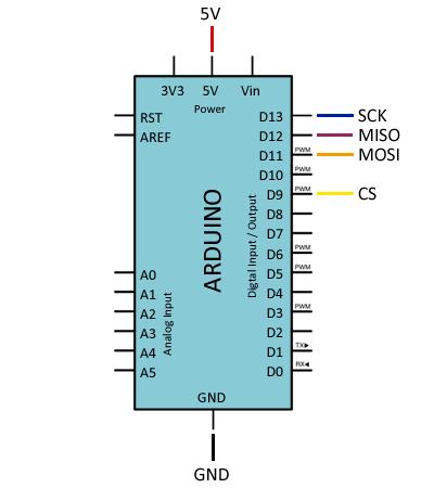 arduino-micro-sd-conexion