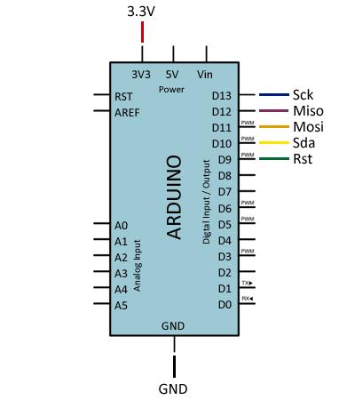 arduino-rfid-rc522-conexion